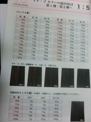 イチゴカラーミックス表
